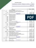 02-Clasificación Economica Gastos Articulos y Conceptos