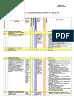 AB Evaluare - Grupuri Sensibile La Riscuri Specifice