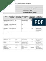 Unit 15 - Risk Assessment Form