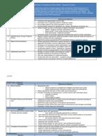 PACEcriteria.pdf