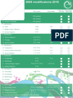 Plan+de+estudios+Bioqu%25c3%25admica+29_03_2017+Tama%25c3%25b1o+A4