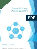 Pilares Del Nuevo Modelo Educativo