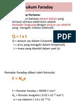 Hukum Faraday