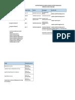 MINI ICD-10 Gregorius Thomas P