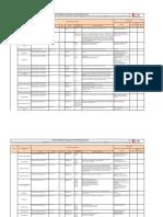 CorredorNarvaezCindyAlejandra-10 Matriz Legal.pdf