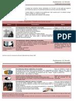 86922657-Cuadro-Comparativo-de-Las-Normas.doc