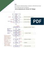 Actividad Elaboracion de Diagrama de Flujos y Evaluacion de Etapas Febrero 2018 (Varios)