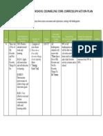 management  careercurriculumactionplan