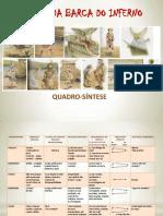 Autodabarcadoinferno Quadro Sntese 140108170355 Phpapp01