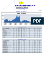 Athenian Shipbrokers - Monthy Report - 14.06.15.pdf