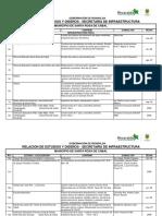 Santa Rosa de Cabal.pdf