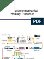 Introductn Working Processes Defmn