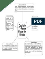 Capítulo 7. Poder fiscal del Estado