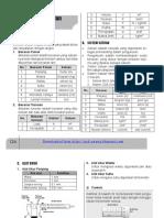Rangkuman Materi UN IPA SMP (Fisika)