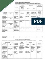 Curriculum Implementation Matrix