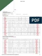 Weekday Timetable- Caltrain