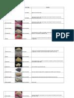 Catalogo de Rocas
