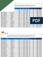 Listado Resultados Curso de Actualización Curricular 2018