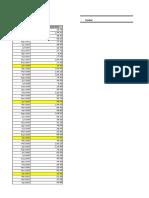03. Pptotales Mensuales Estaciones 1996-2015 - Copia