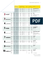 World Ranking for Industrial Trucks Dhf 2015