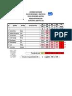 Calificaciones. PPMM. I-2018