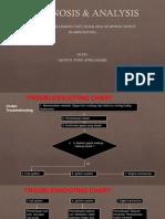 Agysta_diagnosis & Analysis