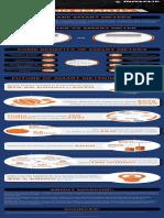 Smart Metering Infographics 5.1