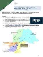 SMS Horario Salas de Vacina Por UBS