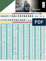 Tabela_caminhoes_ petronas
