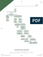 Domino Algorithm Polyuria