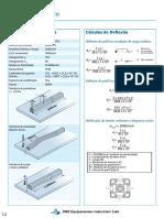 OBR Perfis Formulas