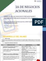 Internacionalización de Las Empresas.