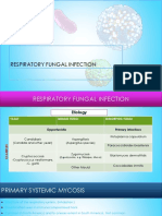 7.Respiratory Fungal Infections