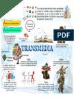 Infografia Transmedia