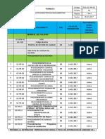 Lista Maestra de Documentos