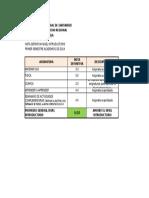 Simulador de Notas Nivel Introductorio I-2014(1)