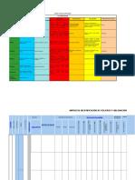 Matriz Valoración de Riesgo-evaluacion