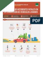 Ficha Diálogo Seguridad - Conducción Vehículo Liviano