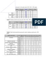 Statistika suicida.doc
