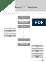 ejercicios resueltos de numeros complejos.pdf