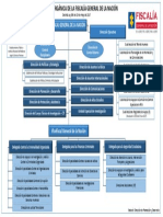 Organigrama FGN Decreto Ley 898 de 2017 PowerPoint 1