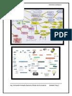 Mapa Conceptual Mental de Electronica Analogica
