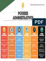 Poderes Administrativos