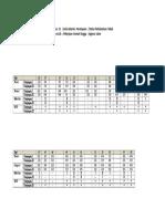 ujian perio (1).docx