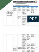 Matriz de Programación Anual 4 Años Nivel Inicial
