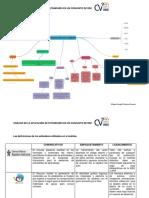 Miguel Olivares Act3 Informe Escrito