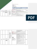 Matriz de Competencias y Capacidades de Formación Ciudadana y Cívica