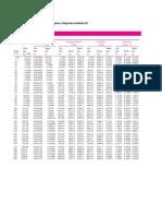 Tablas termodinamicas 1.pdf