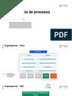 Procedimientos x Unidad - 20171204