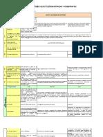 Formato de Planeación Primer Semestre Ciclo Escolar 2017-2018